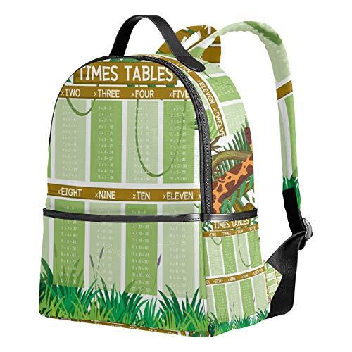 (WIHVE School Backpacks Math Times Table In Jungle School Shoulder Bag Bookbag)