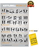 Kettlebell Exercise & Fitness Poster | Laminated Gym Planner for a Great Workout - Guide to Build Muscle & Strength | Alpine Fitness