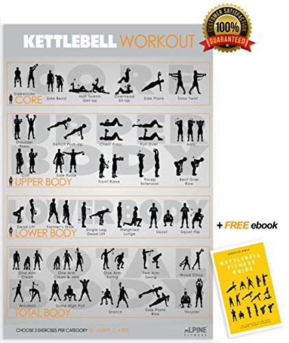 Kettlebell Exercise & Fitness Poster | Laminated Gym Planner for a Great Workout - Guide to Build Muscle & Strength | Alpine Fitness by Alpine Fitness