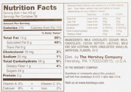HERSHEYS Chocolate Bar, Milk Chocolate Candy Bar, 1.55 Ounce Bar (Pack of 36)