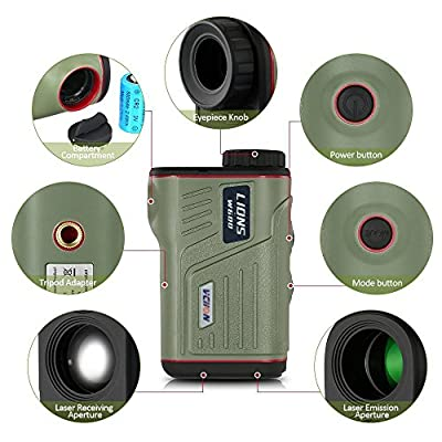 JYTECH Hunting Rangefinder, Laser Range Finder for Hunting, Racing, Archery, Engineering Survey with Ranging and Speed