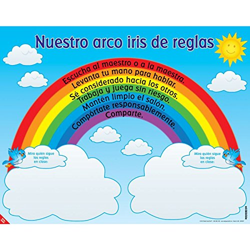 Really Good Stuff Our Rainbow of Rules Poster - English/Spanish by Really Good Stuff (Image #2)