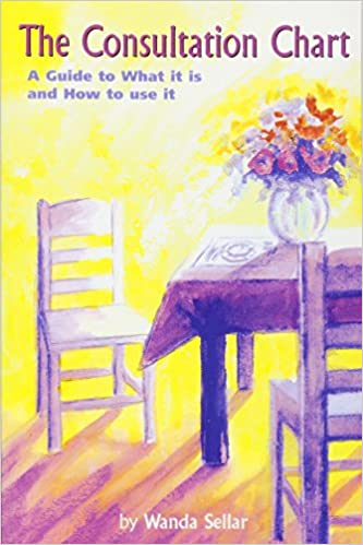 The consultation chart guide to what it is and how to use it the consultation chart guide to what it is and how to use it wanda sellar 9781902405087 amazon books fandeluxe Image collections