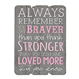 """MODE HOME 11.81""""X15.75"""" Decorative Wooden Wall Signs Vintage Wooden Wall Plaque Signs With Quotes Sayings (ALWAYS REMEMBER)"""