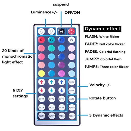 Led-Strip-Light-Waterproof-Flexible-Color-Changing-RGB-SMD5050-LED-Strip-Light-Kit-with-44-Keys-IR-Remote-Controller-and-Power-Supply