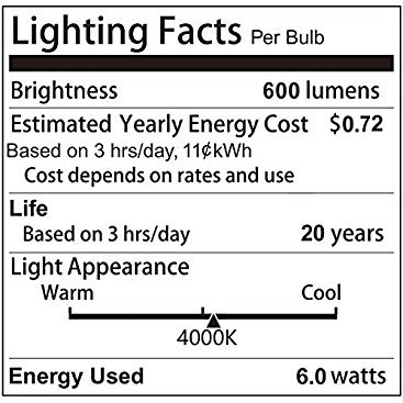 Dimmable Led Edison Bulb A19, Kohree 6W Vintage Filament Light Bulb, 60W Incandescent Equivalent Antique Bulb, 2700K Daylight, E26 Base, Pack of 6