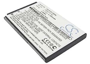 Bateria Kyocera S1300, S1300 Melo, Domino S1310, Jax S1300, Melo s1300, Li-ion, 700 mAh