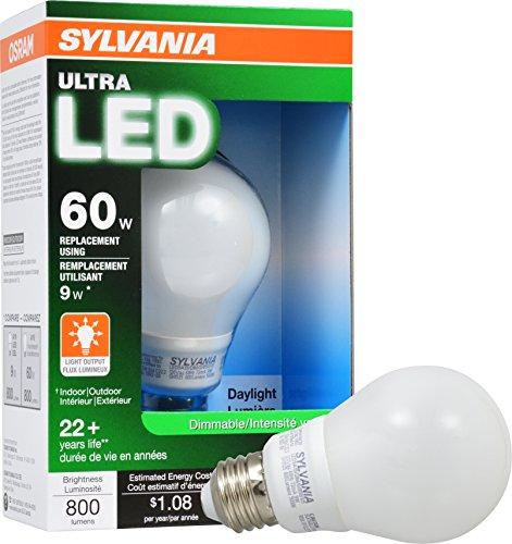 Energy Efficient Pendant Lighting - 3