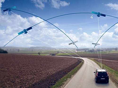 Spread-Spectrum Signals For European GPS Navigation