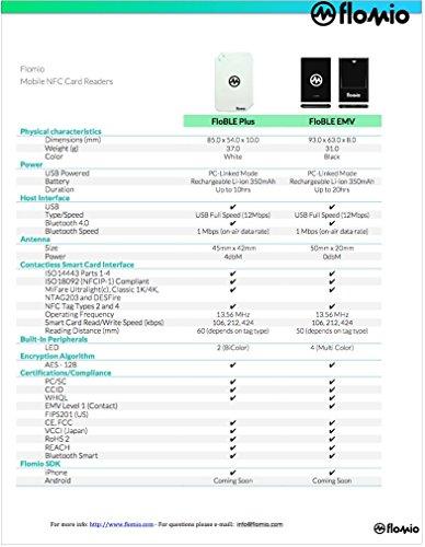 ACR1255U-J1 Secure Bluetooth NFC Reader by ACS (Image #3)