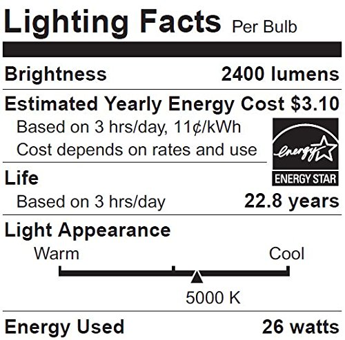 SYLVANIA Ultra LED Night Chaser PAR38 250W Equivalent 2400 Lumen, Replacement for Halogen Flood Spot Light Medium Base E26, Dimmable 5000K - Daylight/Cool White by Sylvania Home Lighting (Image #1)