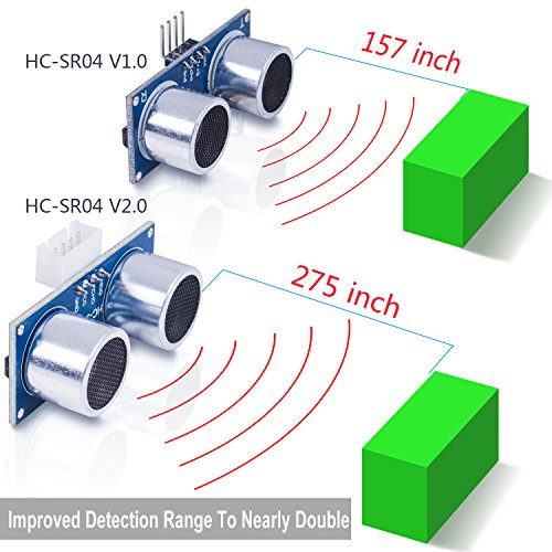 ultrasonic distance sensor - 7