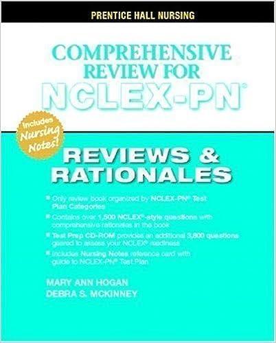 Prentice Hall's Reviews & Rationales: Comprehensive NCLEX-PN Review unknown Edition by Hogan, MaryAnn, McKinney MSN MBA HCM RN, Debra S. (2007)