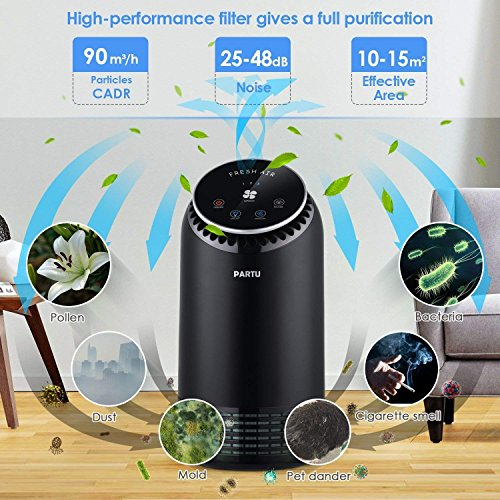 PARTU Air Purifier for Home Allergies and Pets Dander HEPA Filter with Activated Carbon Air Cleaner, Removes Allergies, Smoke, Dust, Pollen, Odor, Germs, Mold, No Ozone Available for California
