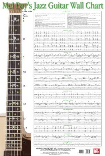 - Mel Bay's Jazz Guitar Wall Chart by Corey Christiansen (2003-01-09)