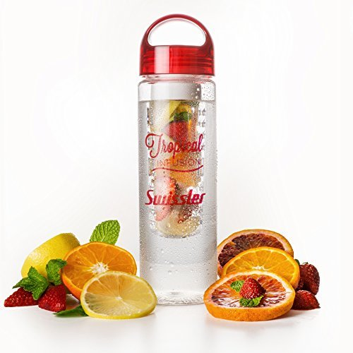 Swissler Tropical Infusion Water Bottle, Create Your Own Naturally Flavored Fruit Infused Water, Juice, Iced Tea, Lemonade & Sparkling Beverages -24 - Your Own Create Glasses