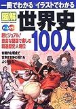 一冊でわかるイラストでわかる図解世界史100人―超ビジュアル!精選歴史人物伝 (SEIBIDO MOOK)