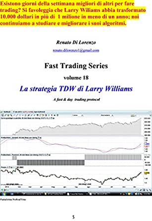 Williams percent r forex