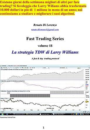 Forex williams r strategy