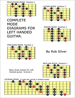 Complete Mode Diagrams for Left Handed Guitar (Basic Scale Guides for Left Handed Guitar) (Volume 1)