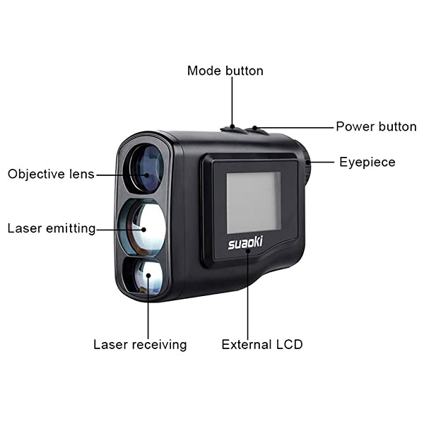 Suaoki Digital Laser Rangefinder Scope