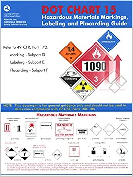 D O T Chart 15 Hazardous Materials Markings Labeling And