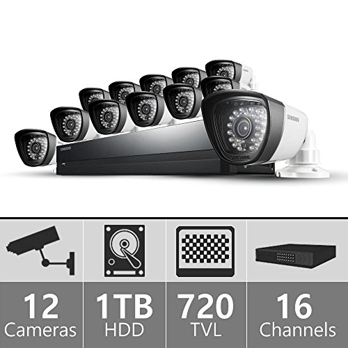 Samsung SDS P5122 Channel Security System