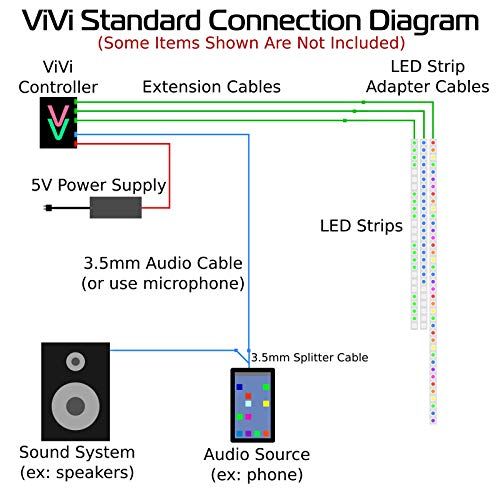ViVi Music LED Controller (Controller Only) featuring
