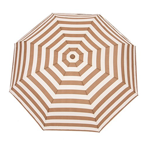 FakeFace Navy Stripes Style Compact Triple Folding Automatic Umbrella Auto Open & Close Travel Anti-UV Rain Sun Umbrellas UV Protection Parasol