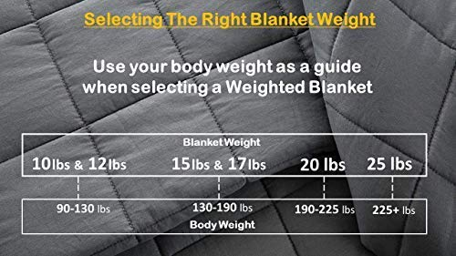 """King Size Weighted Blanket Comforter 