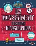 Us Government Through Infographics (Super Social Studies Infographics)