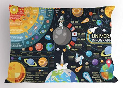 Lunarable Outer Space Pillow Sham, New Horizons of Solar System Infographic Pluto Venus Mars Jupiter Skyrocket, Decorative Standard Queen Size Printed Pillowcase, 30 X 20 Inches, Multicolor by Lunarable