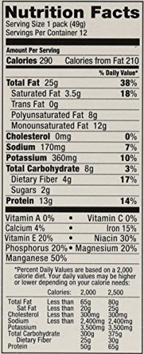 Planters Peanut Er Nutritional Information on peanut m & m's nutritional information, coca-cola nutritional information, capri sun nutritional information,