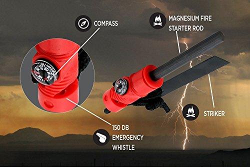 Emergency Mylar Tube Tent u0026 Magnesium Fire Starter Kit | 8u0027 X 5u0027 Thermal & Emergency Mylar Tube Tent u0026 Magnesium Fire Starter Kit | 8u0027 X 5 ...