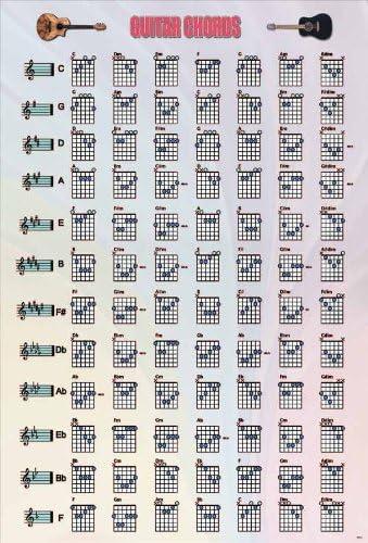 O-7013 guía de Collection Póster de acordes de guitarra tamaño 2 ...