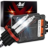 Win Power 55W H11 H8 H9 HID Xenon Headlight Conversion Kit with CanBus