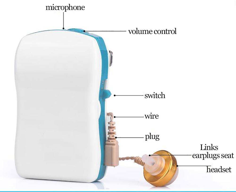OPARYY Hearing Aid Sound Amplifier Cassette Wired Clear Sound Quality Enhance Language Understanding Care For The Elderly Ear