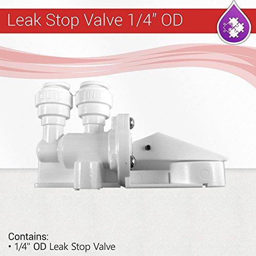 Reverse Osmosis Leak Detector/Protector for 1/4