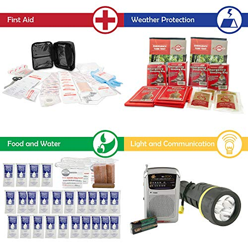 Bundle & Save | Emergency Zone 4 Person Family Prep 72 Hour Survival Kit + Deluxe Child Emergency Go Bag | Perfect Way to Prepare Your Family | Be Ready for Disasters like Hurricanes & Earthquakes by Emergency Zone (Image #2)