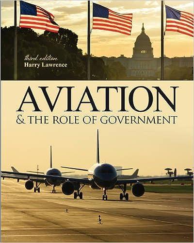 Авиация и роль правительства