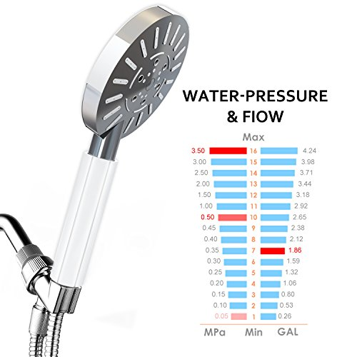 low flow rv shower head - 7
