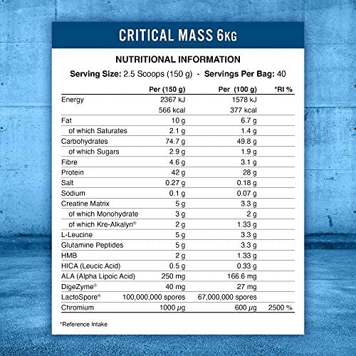 Image result for Critical Mass 6kg - Professional
