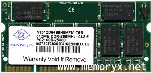 Gigaram 512MB PC2100 200-Pin 16-chip 32x8 DDR266 SODIMM Laptop Ram for HP. DELL, TOSHIBA, APPLE, IBM, PANASONIC and more.
