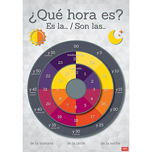 Telling Time Spanish Poster (Telling Time In Spanish 24 Hour Clock)