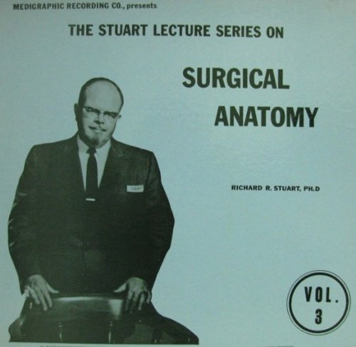 Abdominal Wall/ Peritoneal Arrangement. The Stuart Lecture Series On Surgical