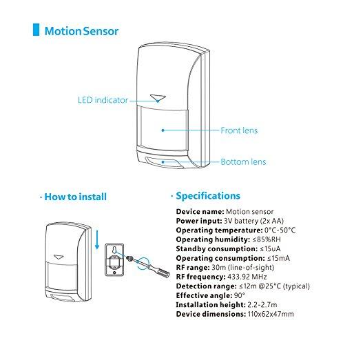 BroadLink Enlace amplio Alarma &Seguridad equipo S2-HUB Seguridad Traje Detector Sensor de movimiento por Casa Automatio: Amazon.es: Hogar
