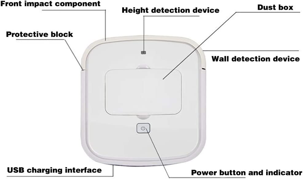 LVHC Aspirateur Robot à Forte Puissance d\'aspiration, Robot aspirateur, aspirateur Chargement USB adapté aux Appartements Petites Maisons sols durs,Noir White