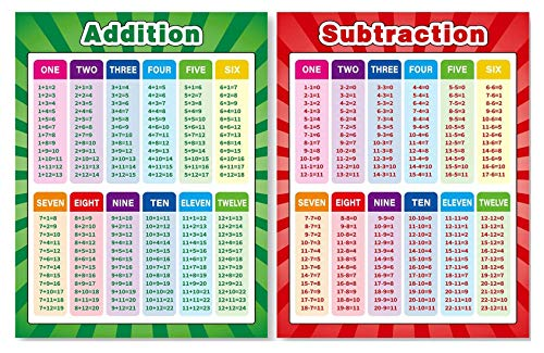 Large Educational Math Posters, Addition Subtraction Educational Poster for Elementary School, Classroom Decorations…