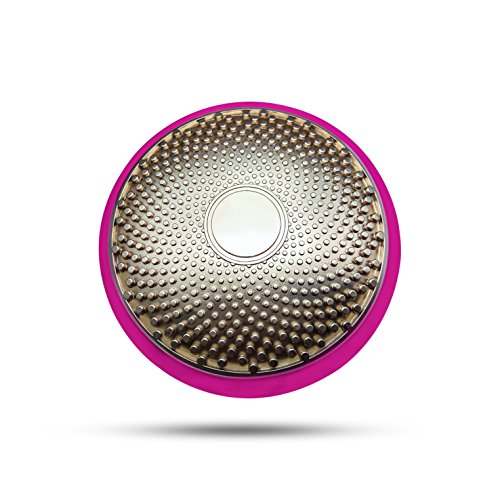 Led Blue Light Acne Reviews in US - 2