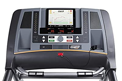 AFG Sport 5.7AT Electric Folding Treadmill